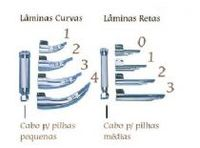 Laringoscópios -